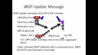 How Does MPLS IPVPN Work