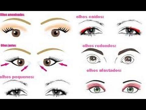 3 tema tipos de sobrancelhas para cada tipo de olhos for Tipos de estanques para acuicultura