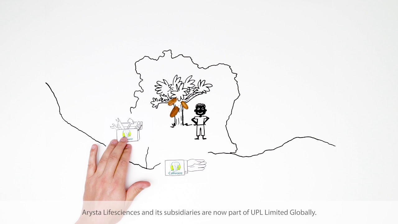 UPL | Total Crop Solutions|Manufacturing & Supplying Crop