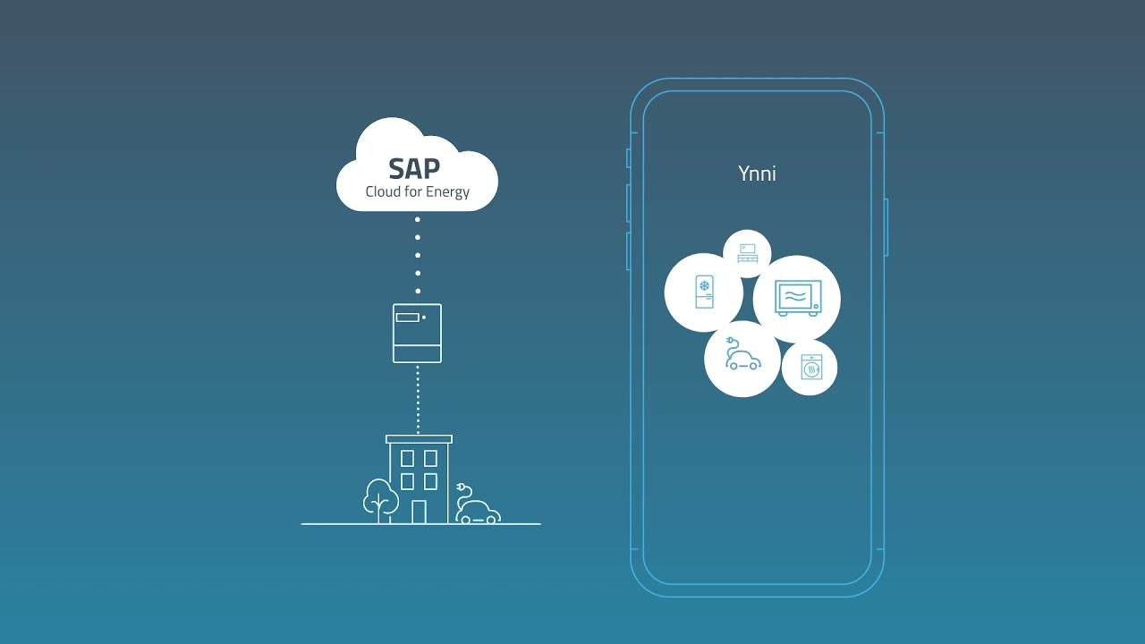 Ynni Energy Engagement & Personalised Services from NET2GRID Now Available on SAP® Store