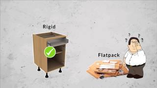 Diy Kitchens - Cabinet Construction