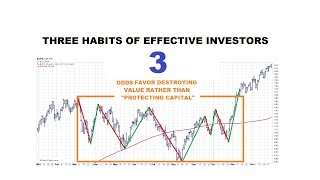 Tired Of Making The Same Investment Mistakes?