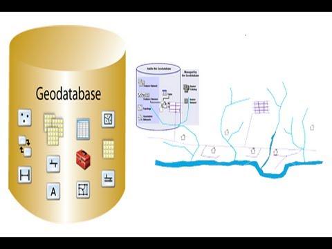 Mini curso de Geodatabase en ArcGIS | El blog de franz