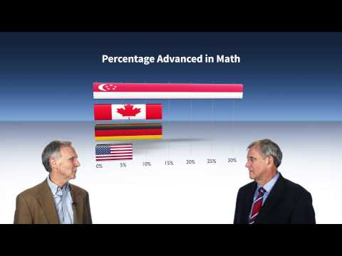 Part I: American Students' Woeful Math Proficiency