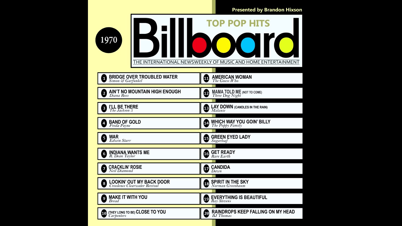 Billboard Top Pop Hits - 1970 - YouTube