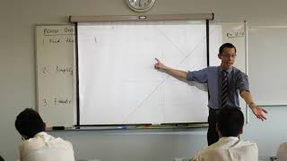Intersections of Linear Graphs
