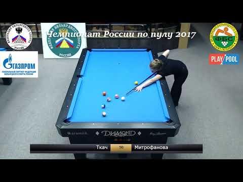 Tkach Kristina v Mitrofanova Russia Pool Championships 2017