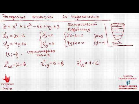 Математика без Ху%!ни. Экстремум функции 2х переменных.