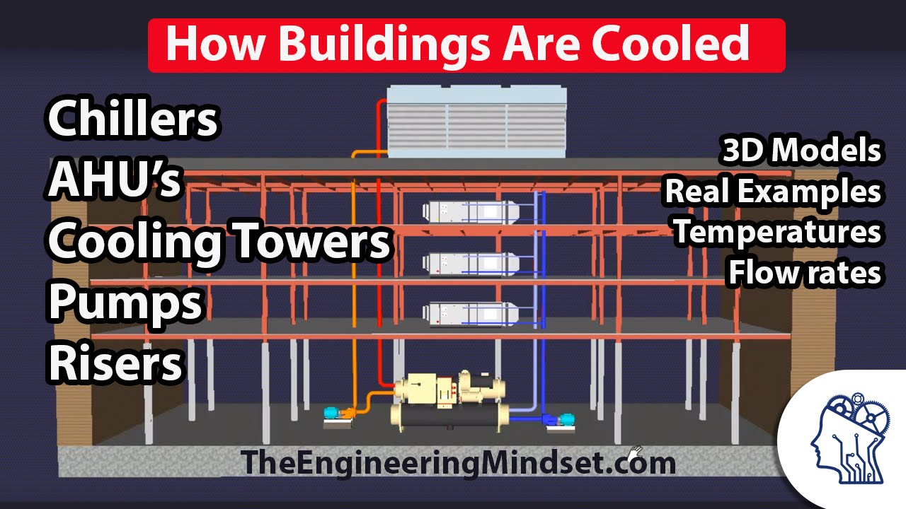 hight resolution of how a chiller cooling tower and air handling unit work together youtube