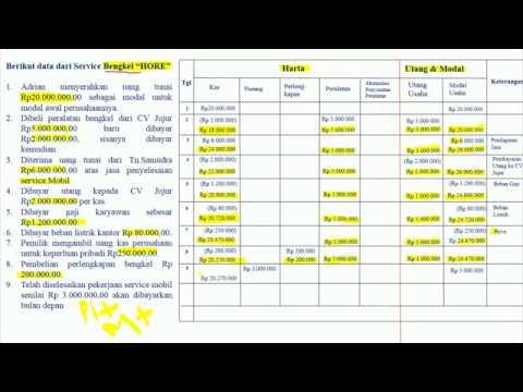 persamaan-dasar-akuntansi-latihan-soal