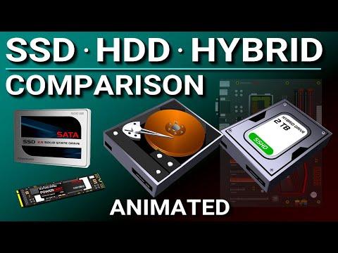 SSD vs Hard Drive vs Hybrid Drive