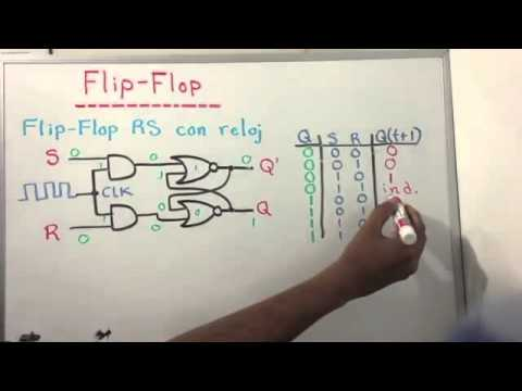 Flip flop RS con reloj YouTube - YouTube
