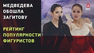 Медведева обошла Загитову Кто популярнее всех в фигурном катании за пять лет