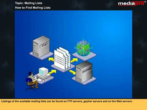 Chapter 08 - Mailing Lists and Newsgroups (Hindi)