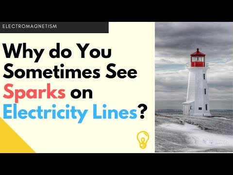 22. Electric Field at Sharp Point (Hindi)
