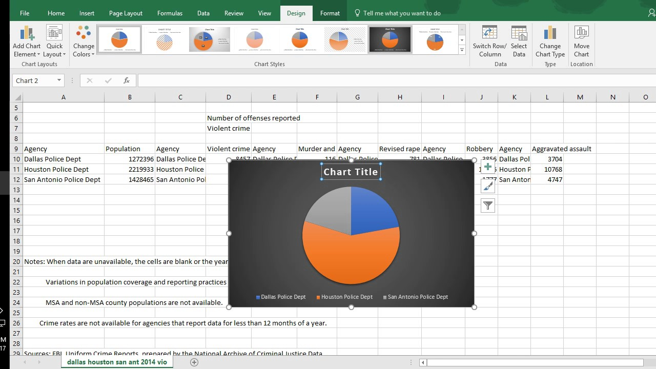 Creating custom crime data charts using the fbi ucr tool and excel also rh youtube