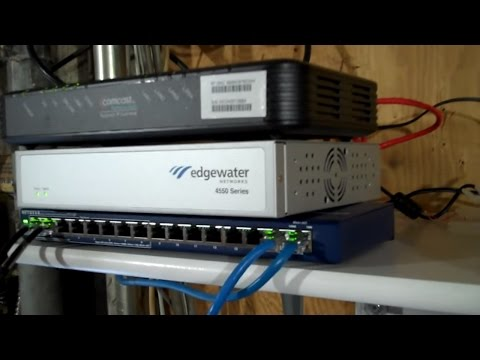 Basic Components Of A VoIP Network