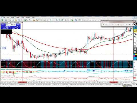 binary-option-strategy-nvtforex--how-to-strategy-elder-system?