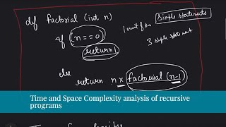 Time and Space Complexity analysis of recursive programs  | InterviewBit