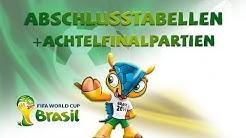 Abschlusstabellen FIFA WM 2014