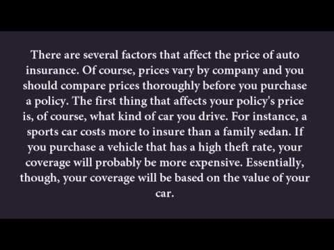 How Car Insurance Works