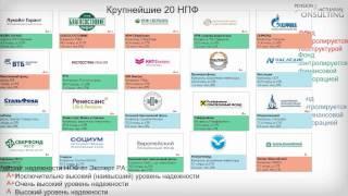 видео НПФ ВТБ - Негосударственный Пенсионный Фонд: отзыв, доходность