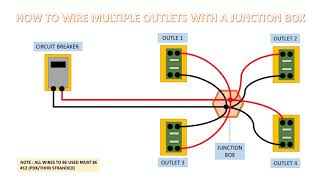 HOW TO WIRE MULTIPLE OUTLETS WITH A JUNCTION BOX