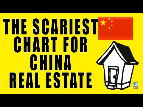 The SCARIEST Chart for China Real Estate in 2017! Extreme Risk.
