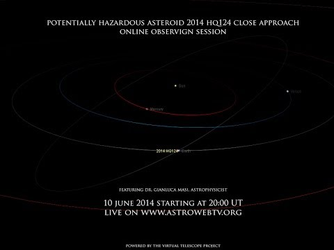 Potentially Hazardous Asteroid 2014 HQ124 close approach: online observing session