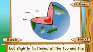 Learn Science - Class 3 - Solar System - The Shape Of The Earth - Animation