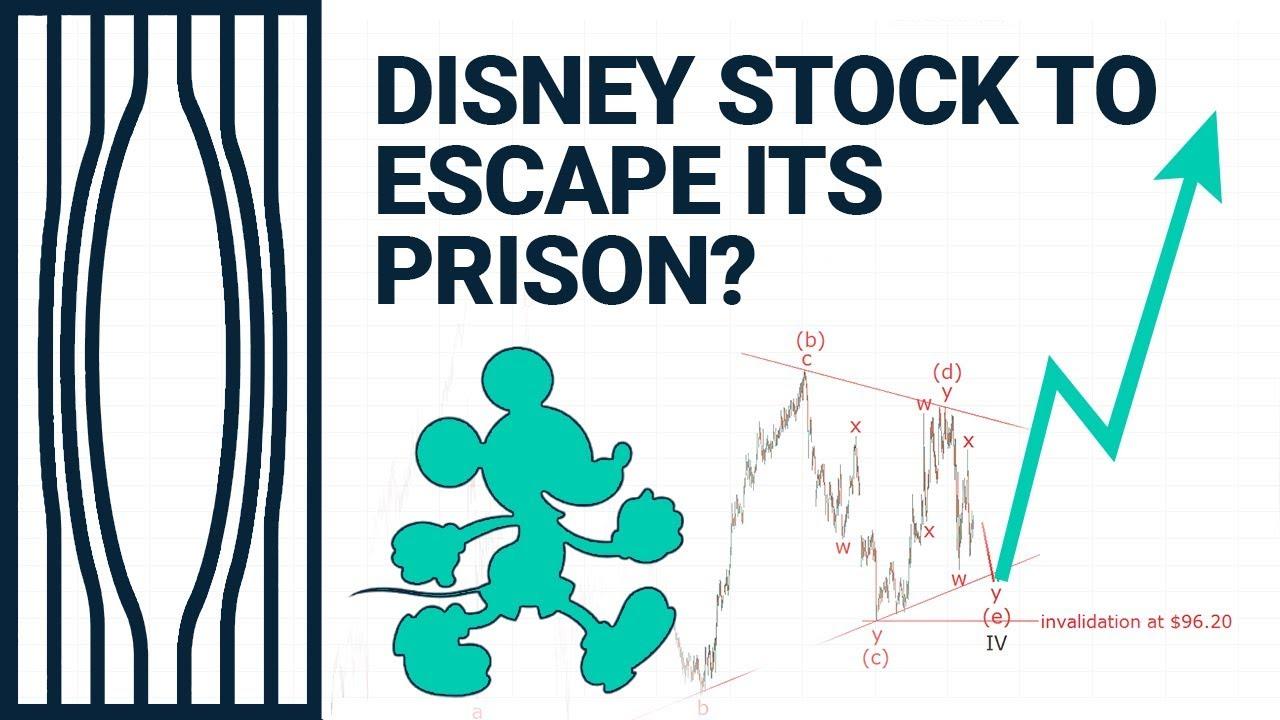 """Акции Walt Disney готовы """"вырваться из плена"""""""
