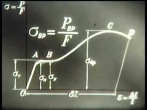 Диаграмма растяжения, методы испытаний материалов