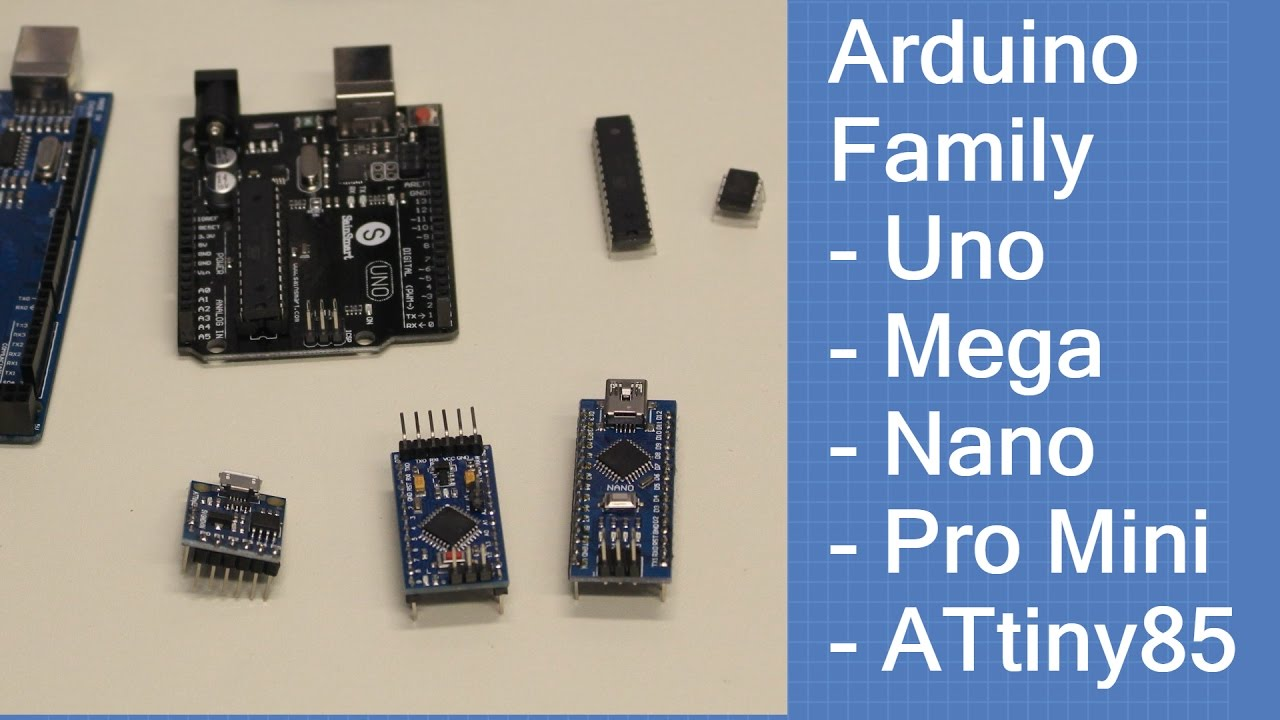 The arduino family uno mega nano pro mini