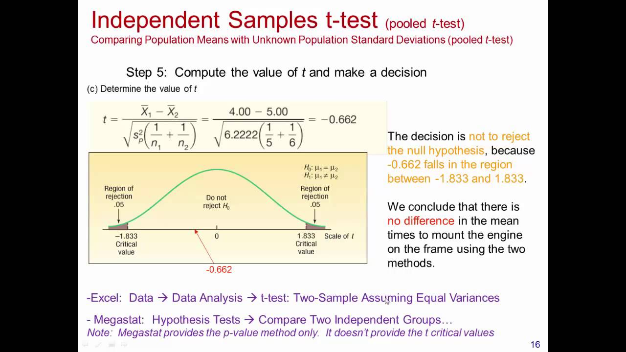 Comparing Two Means - hypothesis test - YouTube