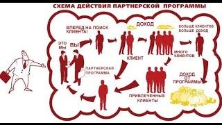 Схема заработка на партнерских программах + Чек лист