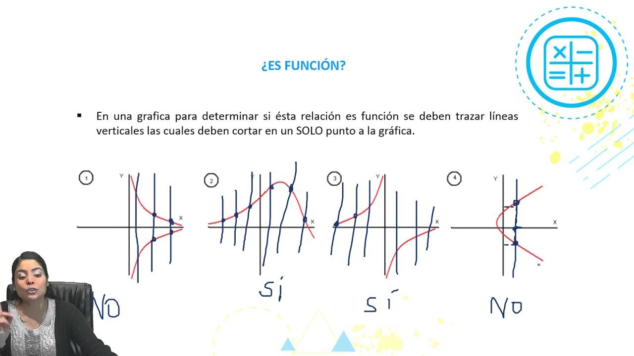 �yf�y��y�'��(y�n_Matemática-Funcióninyectiva,sobreyectivaybiyectiva-ClaseN°11-YouTube