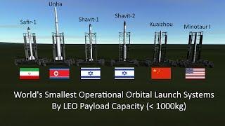 Comparison of Real World Orbital Rockets - Small Edition!