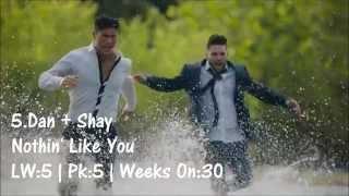 Top 30 Country Songs Week Of 10/31/15