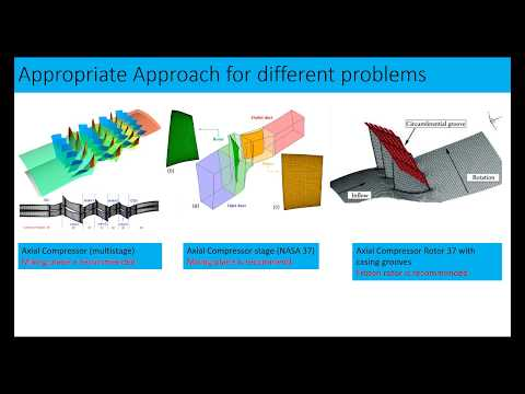 Download Turbomachinery Modeling Approaches In Ansys Fluent