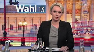 Geschichte der Wahlen-Intros des ORF seit 1994