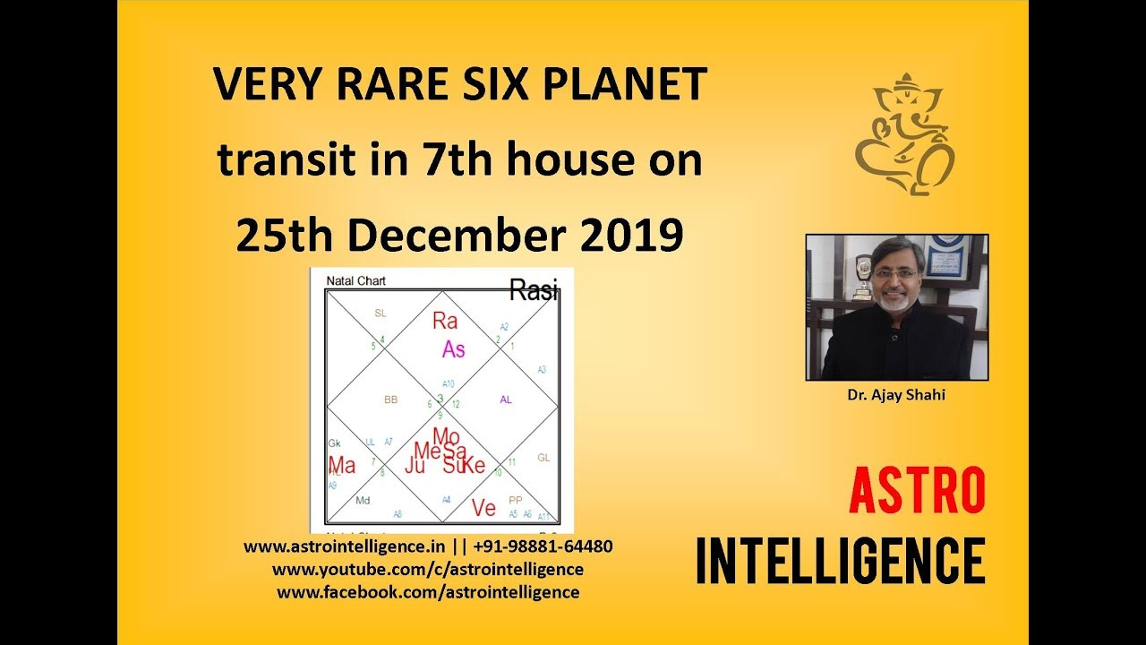 VERY RARE Six Planet Transit In 7th House On 25th Dec 2019 And Rules Of  Transits