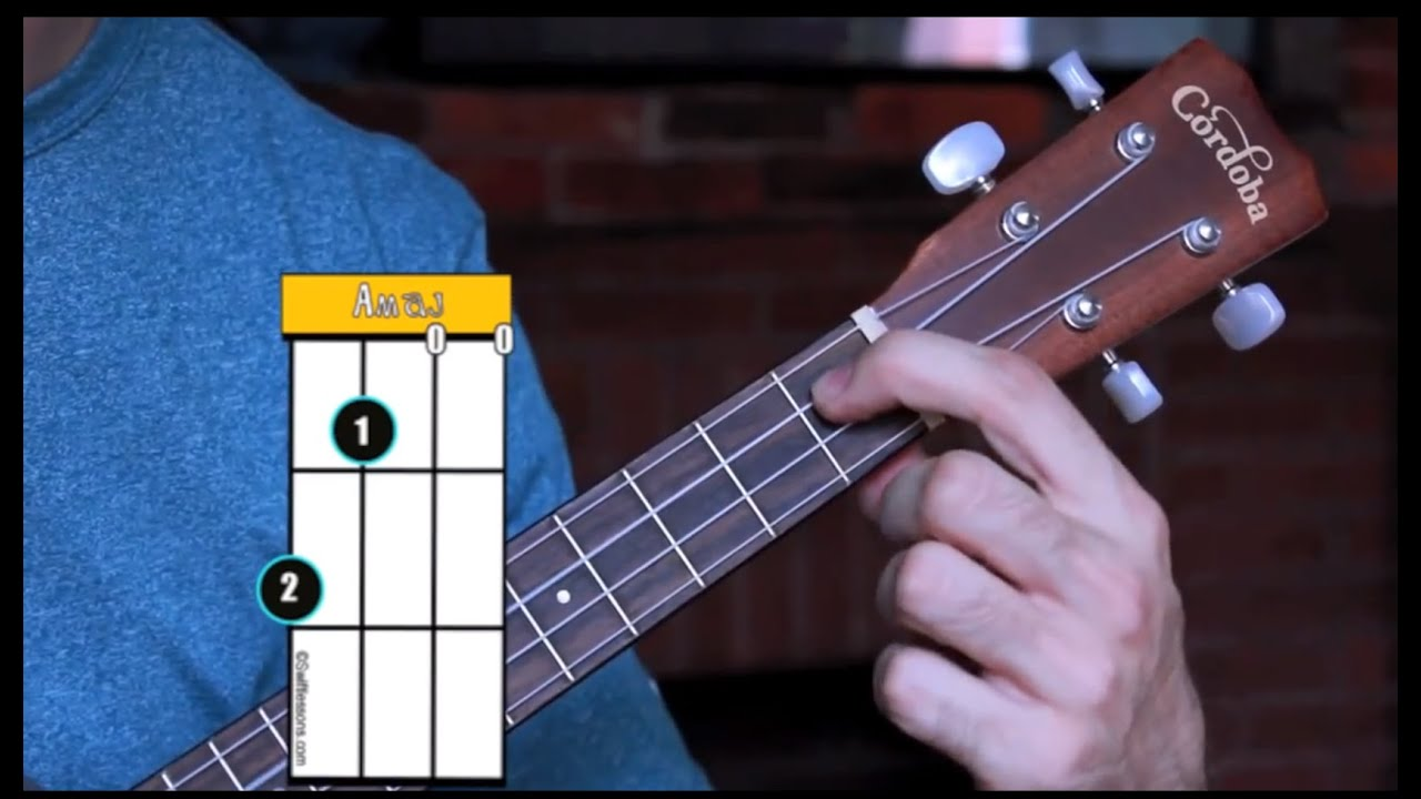 Stand By Me Ukulele Lesson Ben E King Youtube