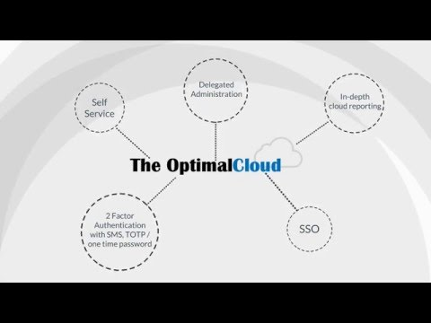 The OptimalCloud   Identity as a Service Federated Broker
