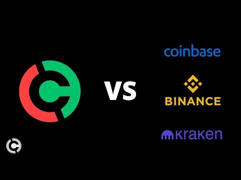Currency.com vs популярные криптовалютные биржи