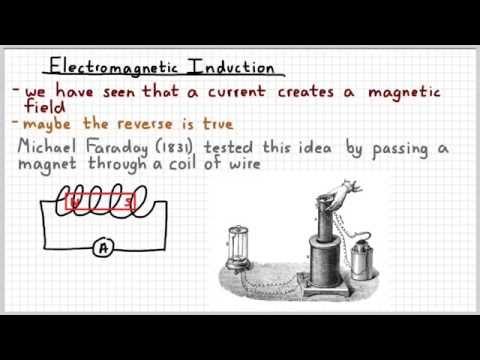 AP Physics 2 - Electromagnetic Induction