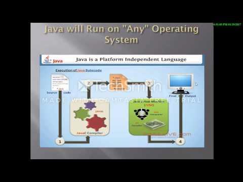 C# and Java Comparison