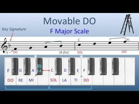 Transposing to F Major ... Music Fundamentals, Part 7