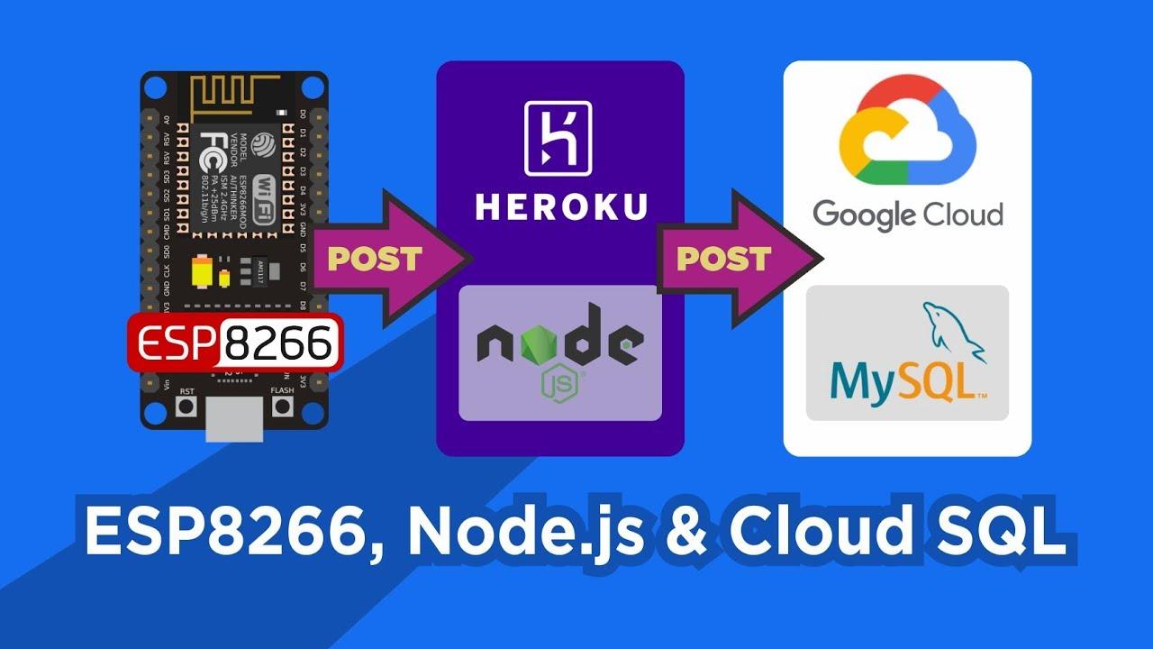 ESP8266, Node js & Google Cloud SQL