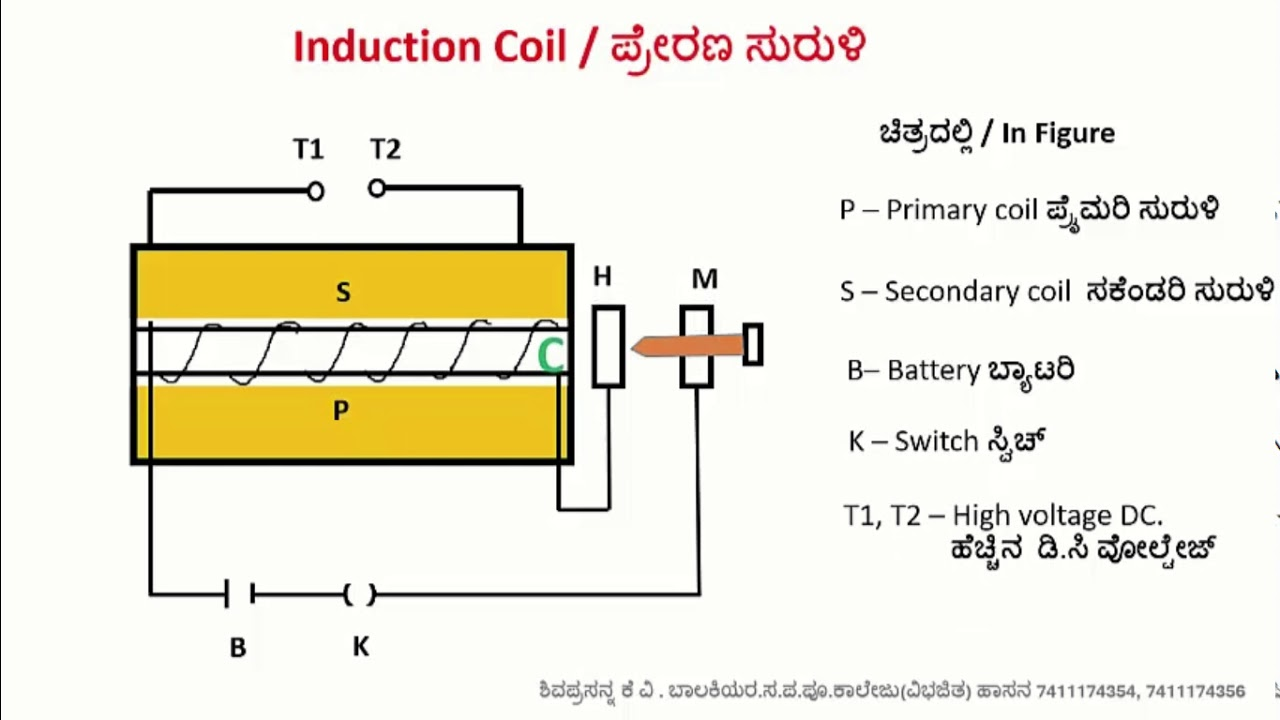 Induction Coil Diagram Product Wiring Diagrams