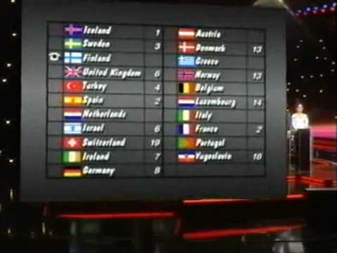 Eurovision 1988 Voting - Part 1/5